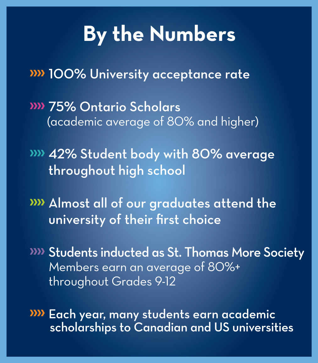 St. Michael's College School infographic showing stats about the school